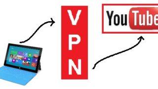 Youtubega vpn orqali kirish
